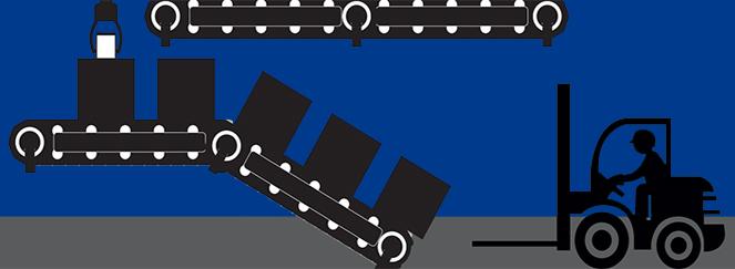 Industrie, Motcom